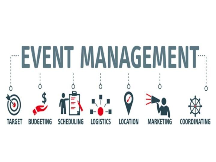 Event Management Program
